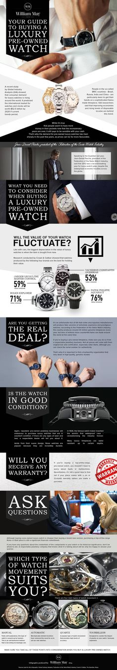 Your Guide To Buying a Luxury Pre-Owned Watch #infographic #Watches #LifeStyle #Fashion
