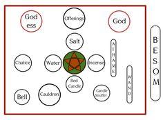 Wiccan Altars | Wicca Altar - Self Initiation Magick