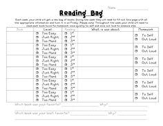 hw reading log