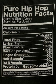 Hip-hop nutrition facts