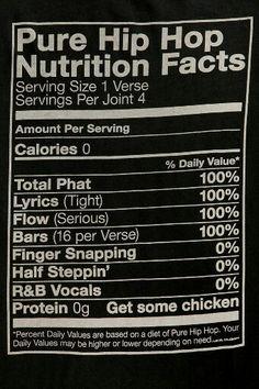 Hip-hop nutrition facts