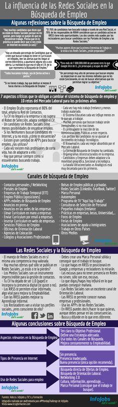 La Influencia de las Redes Sociales en la Búsqueda de Empleo. #infografia
