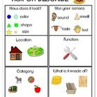 Use this handy map to help students ask questions and formulate descriptions. This is a skill required for many ELA Common Core Standards. ...