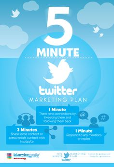 Twitter marketing plan 5 minute #infografia #infographic #socialmedia
