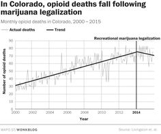 Legal marijuana is saving lives in Colorado, study finds - The Washington Post
