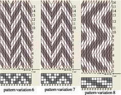 Designing tablet weaving patterns