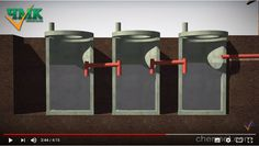 Septic Tank Design, Septic Tank Systems, Septic System, House Drainage System, Fossa Séptica, Grey Water Recycling, Rammed Earth Homes, Outdoor Bathrooms, Animal Habitats