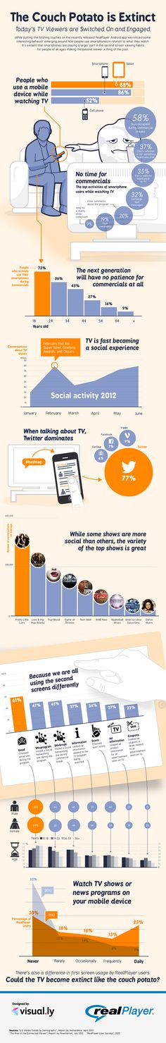 TV viewers are switched on and engaged - connected  and social TV. Interesting numbers in this infographic.