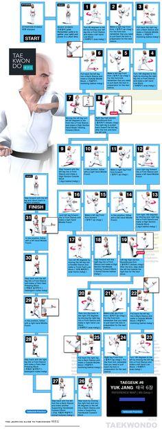 Taegeuk 6 태극 6장 (Taegeuk Yuk-jahng) WTF Taekwondo Poomse Map