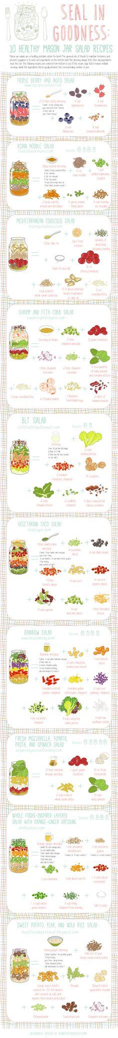 10 healthy mason jar salad recipes!