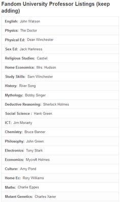I'd change a few things... I'd make Bruce Wayne Economics, Dick Grayson Phys. Ed., Dean Winchester would be Sex Ed., Sherlock English (Hello, H.O.U.N.D.!!!), John Watson would coach Marksmanship or something, etc...  I might make my own dream school^.^