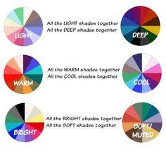 Personal Color Analysis   Color Theory   Analisis de Color   Color Flows