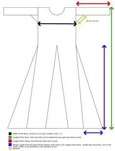 Pattern o despeine de un vestido de mujer, vikinga o medieval Los insertos triangulares empiezan mas arriba, que en los hombres