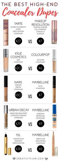 Neue Make-up-Dupes-Drogerie-Ideen Neue Make-up-Dupes-Drogerie-Ideen - Makeup Products Lipstick Makeup Tarte, Drugstore Makeup Dupes, Beauty Dupes, Skin Makeup, Beauty Skin, Drugstore Primer, Eyeshadow Makeup, Make Up Drugstore, Mac Dupes