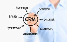 Depend upon our Customer Relationship Management solution in India. We provide best Customer Relationship Management software in Delhi NCR. Email Marketing Services, Marketing Software, Affiliate Marketing, Online Marketing, Digital Marketing, Software Online, Marketing Strategies, Inbound Marketing, Marketing Plan