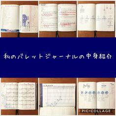 ※本記事は、私の別ブログ「生活の全てを1冊のノートに記録し管理する!私のバレットジャーナルの中身紹介。」からのリポストです。 今私が夢中になっている手帳術・ノート術「バレットジャーナル」。私はこの1冊 Hobonichi, How To Make Notes, Bujo, Self, Knowledge, Notebook, Bullet Journal, How To Take Notes, The Notebook