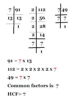 Mathematics Gallery Mrs Sapna Arora M Sc Mathematics B Ed Sapna0387 Profile Pinterest