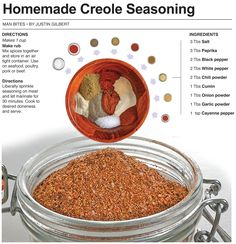 Homemade Creole Seasoning.  Pinned and tried!  I used 2 tbsp of salt as I try and limit our salt intake, this still looked quite a lot however bear in mind this does make one whole cup (or clean salsa jar in my case!) of seasoning.  I mixed two tsp with some breadcrumbs and coated 4 chicken breasts, delicious.  There is a fair old kick but that's the way I like it :-)