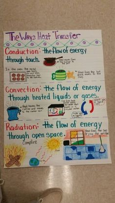 grade science projects, fourth grade science, elementary science, science anchor charts 6th Grade Science Projects, Fourth Grade Science, Middle School Science, Elementary Science, Science Classroom, Teaching Science, Science Education, Teaching Ideas, Teaching Weather