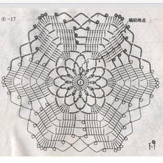 Gráfico unit circle crochet pattern