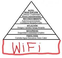 Pirámide de necesidades básicas