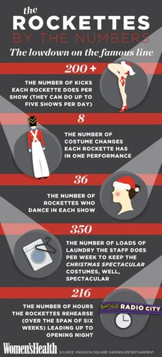 5 Crazy Facts About the Rockettes http://www.womenshealthmag.com/life/radio-city-rockettes