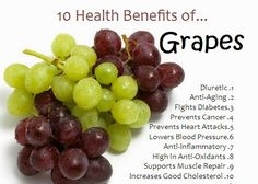 Health Benefits of Green Grapes | Frutee & Vegiee