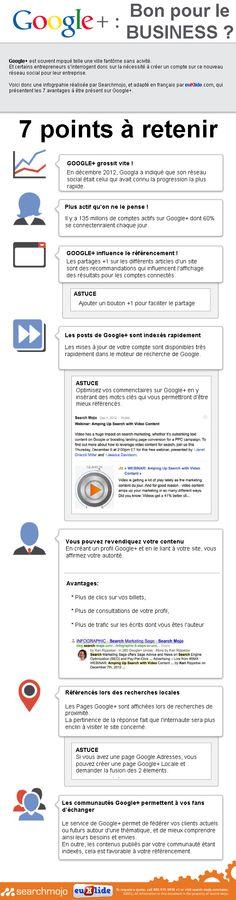 Pourquoi une entreprise doit être sur Google+