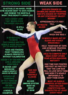 Entertainment Website Artistic gymnastics
