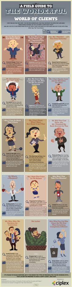 """""""O maravilhoso mundo dos clientes"""": um infográfico para entender cada perfil. Desde aquele indeciso, até o que quer tudo para ontem. Via Blue Bus."""