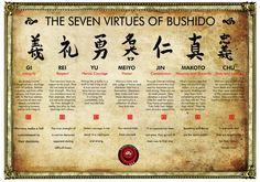 This displays the seven main values possessed by warriors following the Bushido code. [ Swordnarmory.com ] #Samurai #Wisdom #Swords