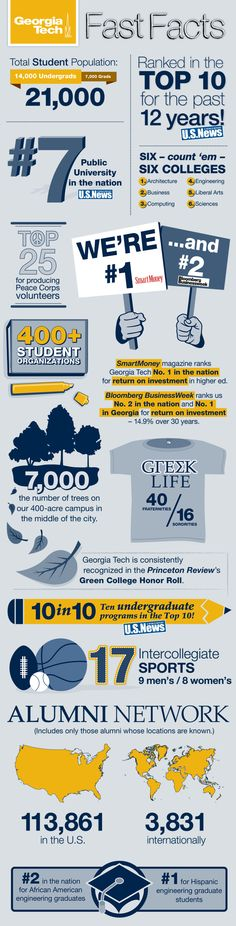 for Tech Fast Facts Infographic. Nice showcase of Helvetica versatility. College Fun, College Life, College Football, School Hacks, I School, Georgia Institute Of Technology, Yellow Jackets, Higher Learning, Georgia On My Mind