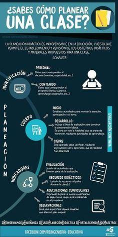 Cómo Planear una Clase - Técnicas Docentes   #Infografía #Educación