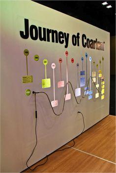 wire buzzer game exhibition stand - Google Search