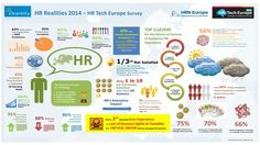 HR in Europe