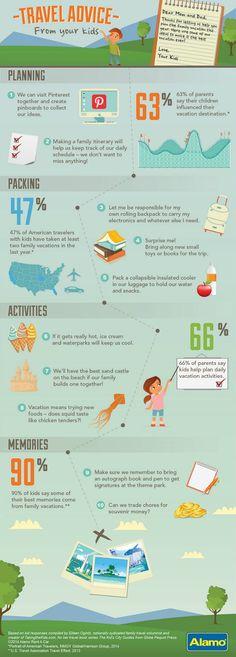 Alamo Kids Travel Tips #AlamoDriveHappy ad