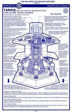 TARDIS Master Schematics by Time-Lord-Rassilon on DeviantArt