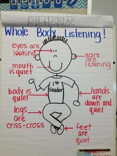 Whole Body Listening Learning to listen!   Great for building routines and referring back to throughout the year as reminders.