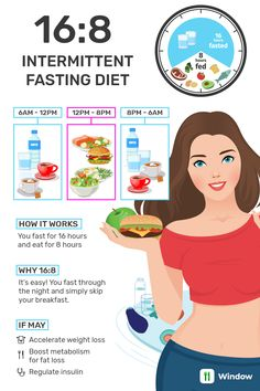 Intermittent fasting can help you lose weight and boost your metabolism. Pin this infographic. Try intermittent fasting with Window app. Health Goals, Health And Wellness, Health Fitness, Boost Your Metabolism, Get Healthy, Eating Healthy, Healthy Food, Healthy Living, Intermittent Fasting