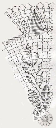 dantel masa örtüleri şemalı - Netten Karma Modeller