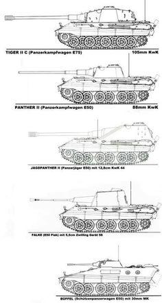 German tanks. Panther. King Tiger. Jagdpanther.