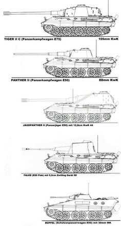 German tanks: Panther II, King Tiger II, Jagdpanther II
