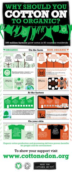 infographic showing the benefits of #OrganicCotton over regular cotton by Global Organic Textile Standard #GOTS