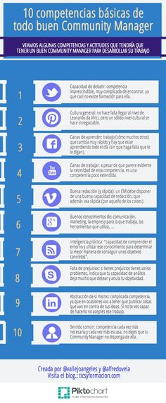 10 competencias básicas de todo buen Community Manager #infografia #infographic #socialmedia #SWBSocial