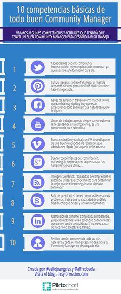 10 competencias básicas de todo buen Community Manager #infografia
