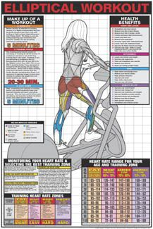 ELLIPTICAL CROSS-TRAINER WORKOUT (Women's) Wall Chart Poster - Eliptical Cardio Workout - Fitness,