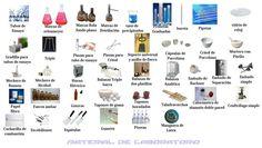 Manejo y reconocimiento de material de laboratorio   CienciaTE