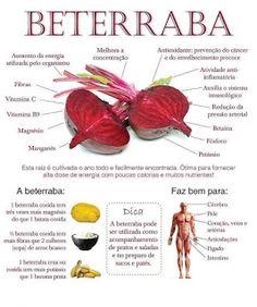 Nutrição e Qualidade de Vida: Você gosta de Beterraba???????