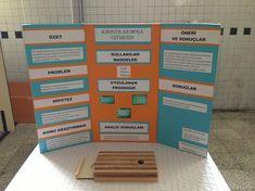 Tübitak bilim fuarı örnek proje standları Chemistry, Science, Education, Math, Science Projects, Math Resources, Flag, Teaching, Science Comics