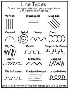 Line Types for Art Class by Carolyn Wagner Line Art Lesson, Art Lesson Plans, Middle School Art, Art School, Art Doodle, Art Handouts, Art Basics, Art Worksheets, Principles Of Art